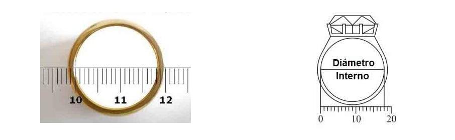 medir tu anillo para saber la talla de tu anillo